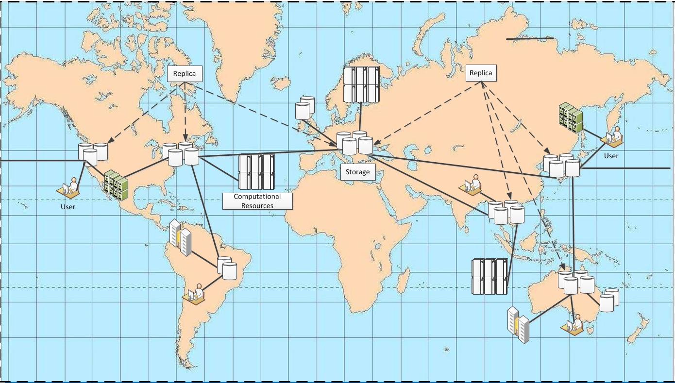 Data grid - Wikipedia