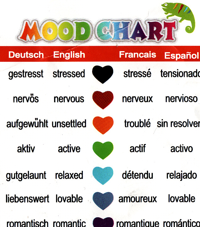 Moods Colors improving your mood with color. pics photos mood chart colors