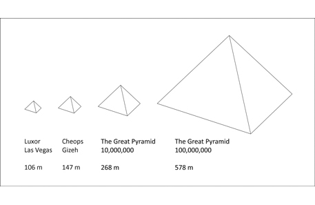 great pyramid monument  1schematic comparison of sizes of pyramids taking into account the possible growth of