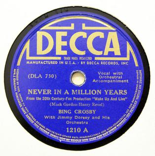 Never in a Million Years (1937 song) 1937 single by Bing Crosby