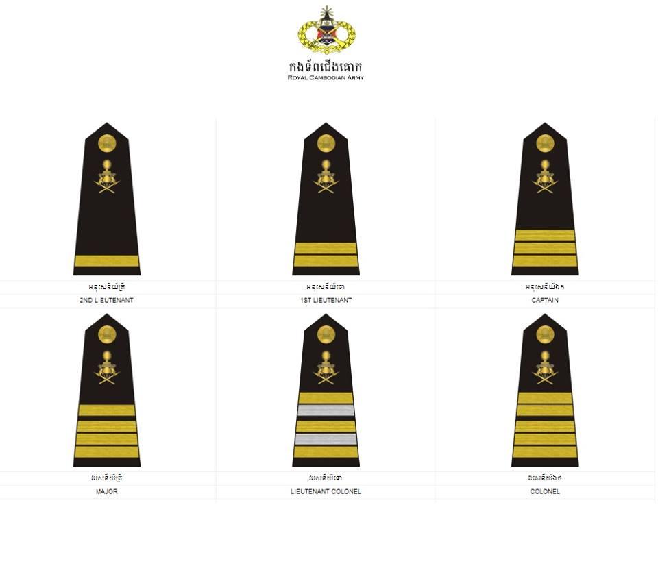Army Organizational Chart: Royal Cambodian Army - Wikipedia,Chart