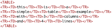 an example of syntax coloring
