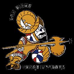 San Diego Conquistadors Defunct basketball team