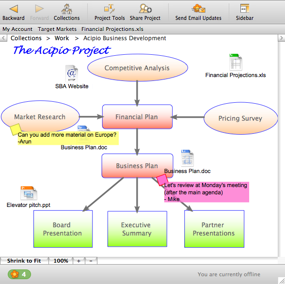 3 Online Chat >> Whiteboarding - Wikipedia
