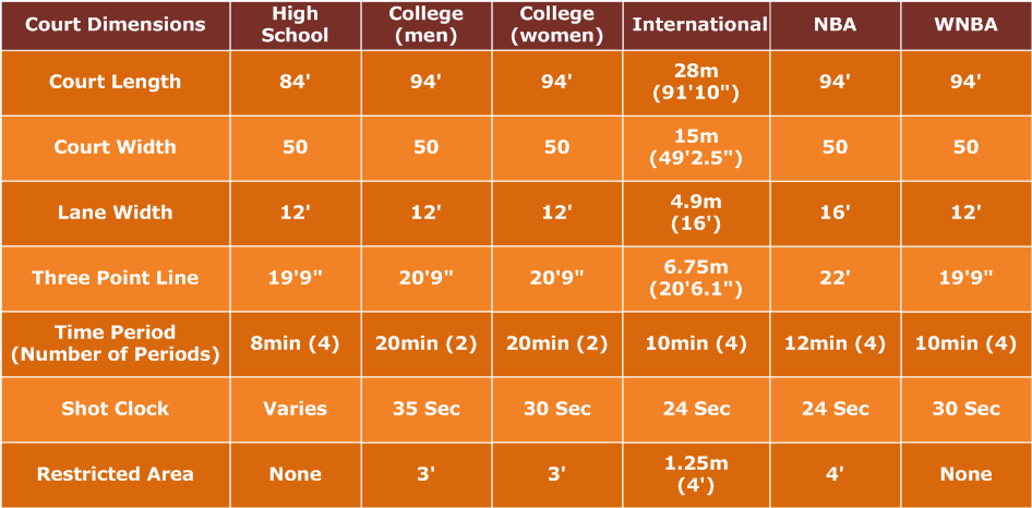 file basketball court comparisons png wikipedia