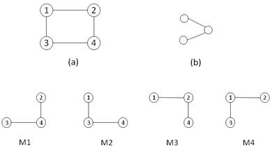Network motif - Wikipedia