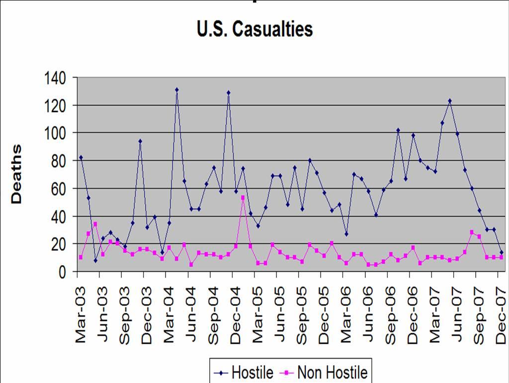 US_Casualties.jpg