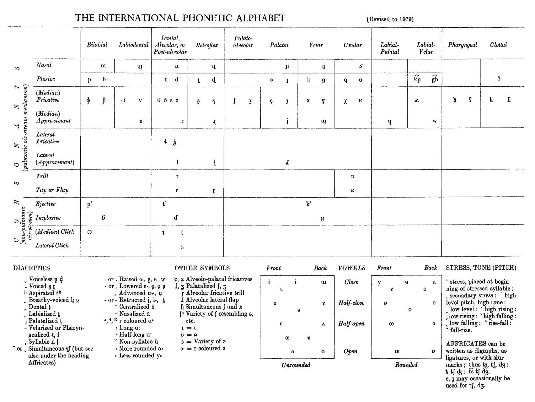 java international phonetic alphebat dictionary