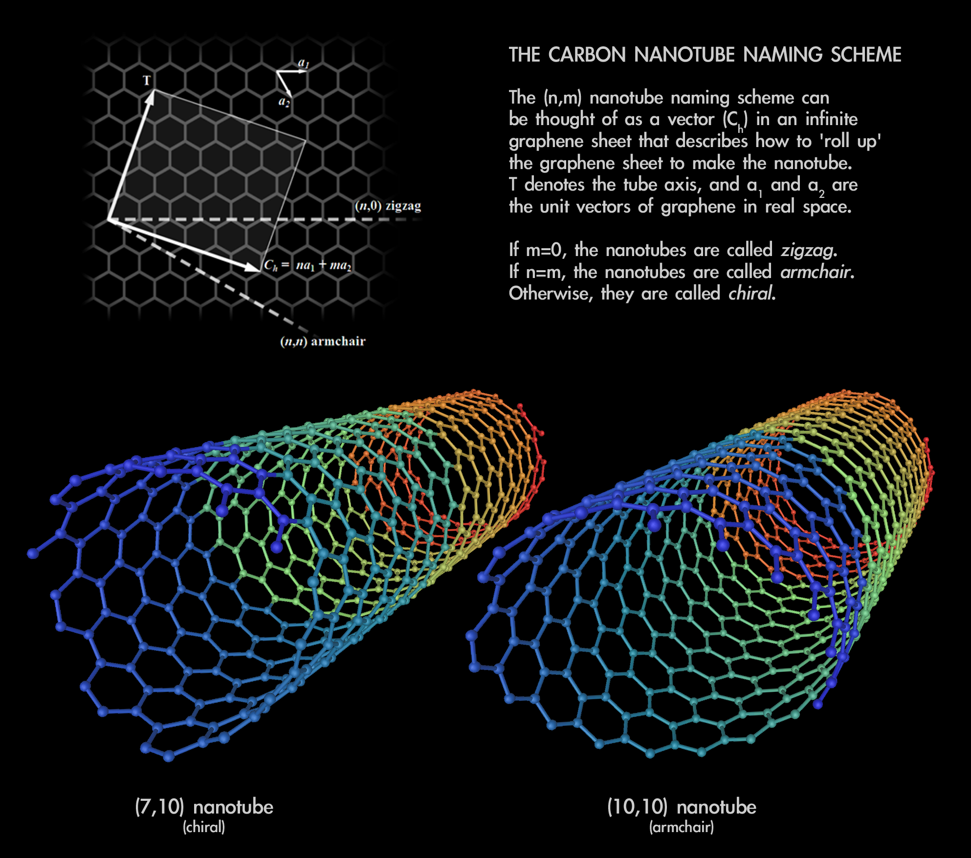 Image result for carbon nano