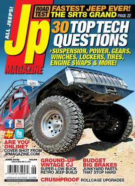 Types Of Jeeps >> Jp (magazine) - Wikipedia