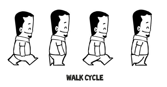 Character Walk Cycle