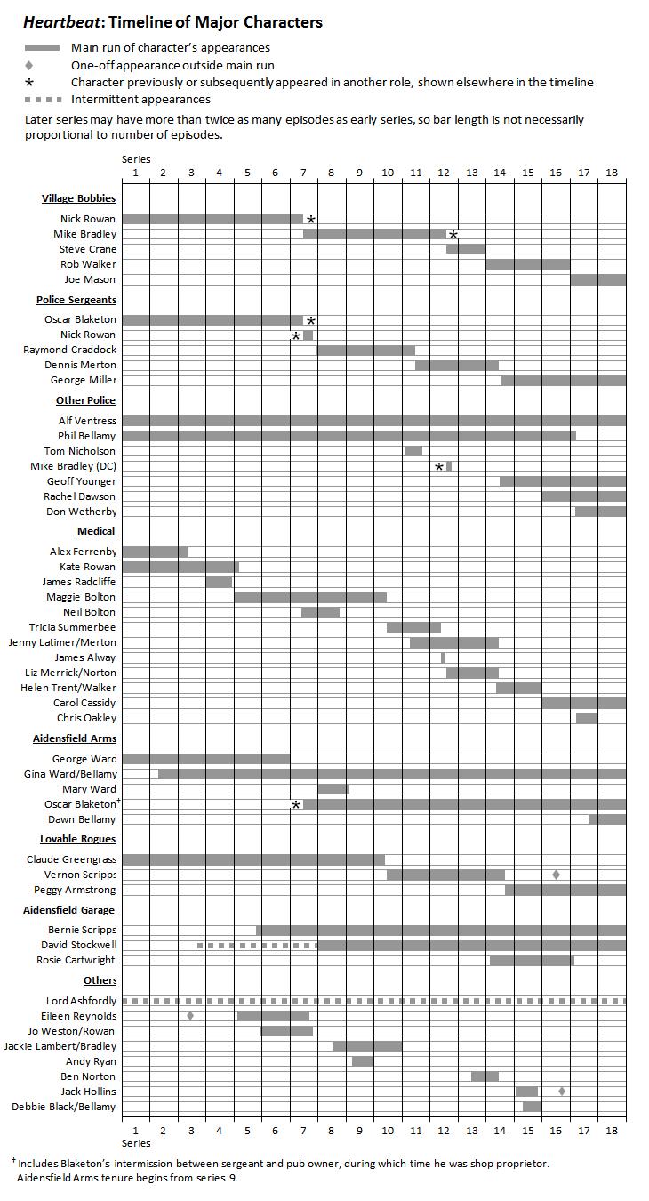 wiki List of Wikipedias