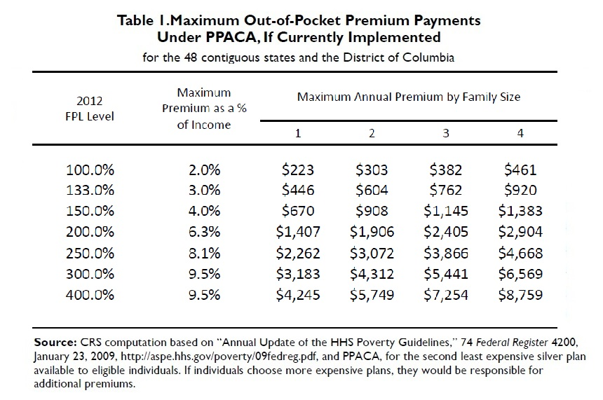 State Of Michigan Food Stamp Income Guidelines