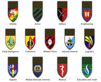 Military dress uniforms