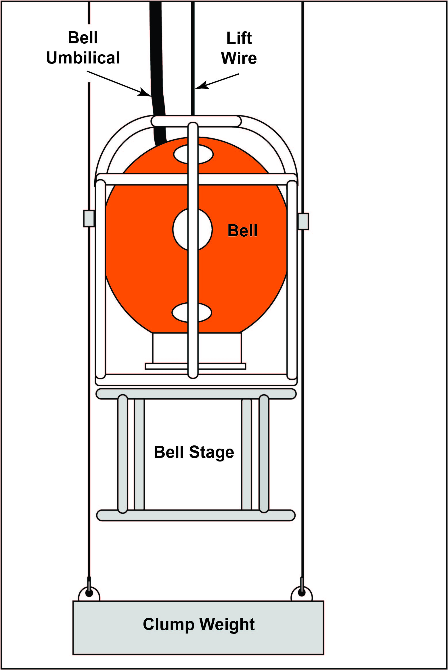 The Metric System Chart: Conventional clump weight bell system.jpg - Wikipedia,Chart