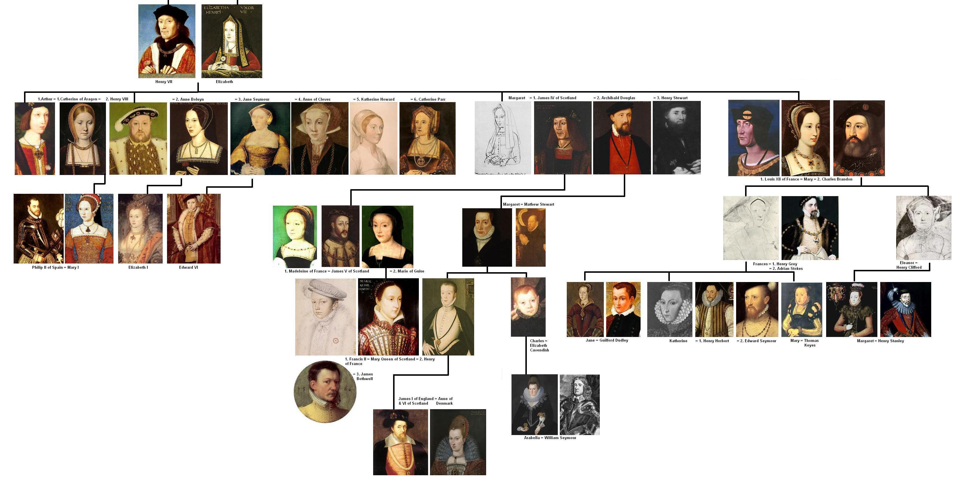 Mary Queen Of Scots >> File:The Tudors.JPG - Wikipedia