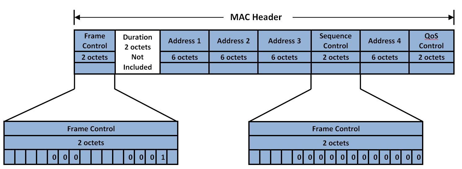 how to create text fil e mac