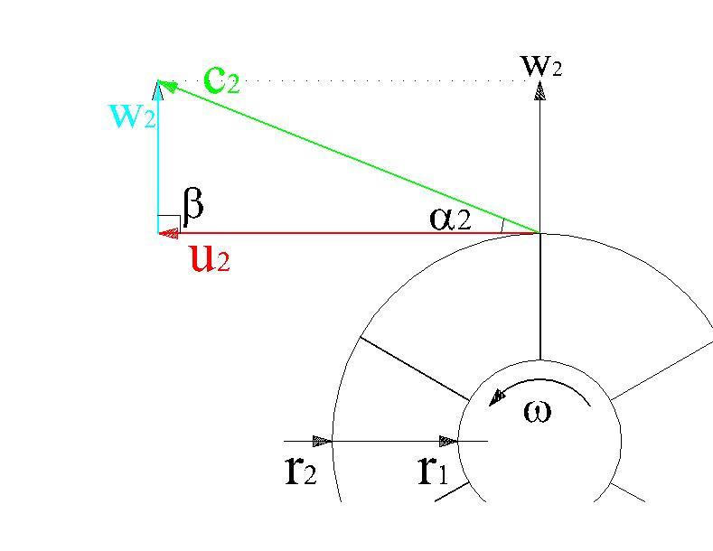 Filecolor trigle velocity 2g wikipedia filecolor trigle velocity 2g ccuart Images