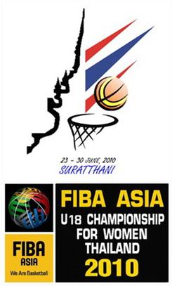 wiki asian champion club tournament