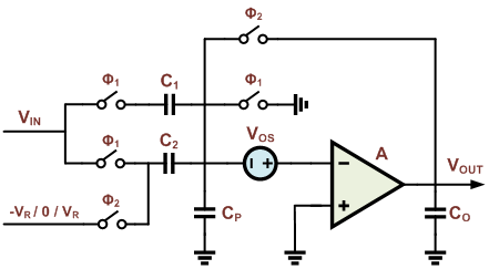A 1.5 bit multiplying digital to analog converter MDAC.png