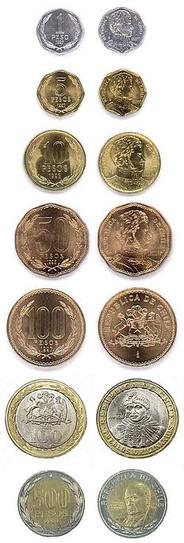 Coins Of The Chilean Peso In Circulation
