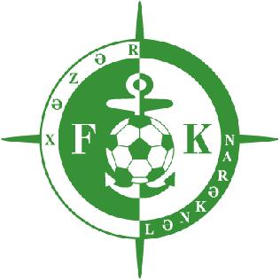 Khazar Lankaran FK Football club