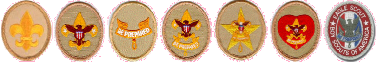 File:Boy Scouting ranks (Boy Scouts of America).png - Wikipedia, the ...