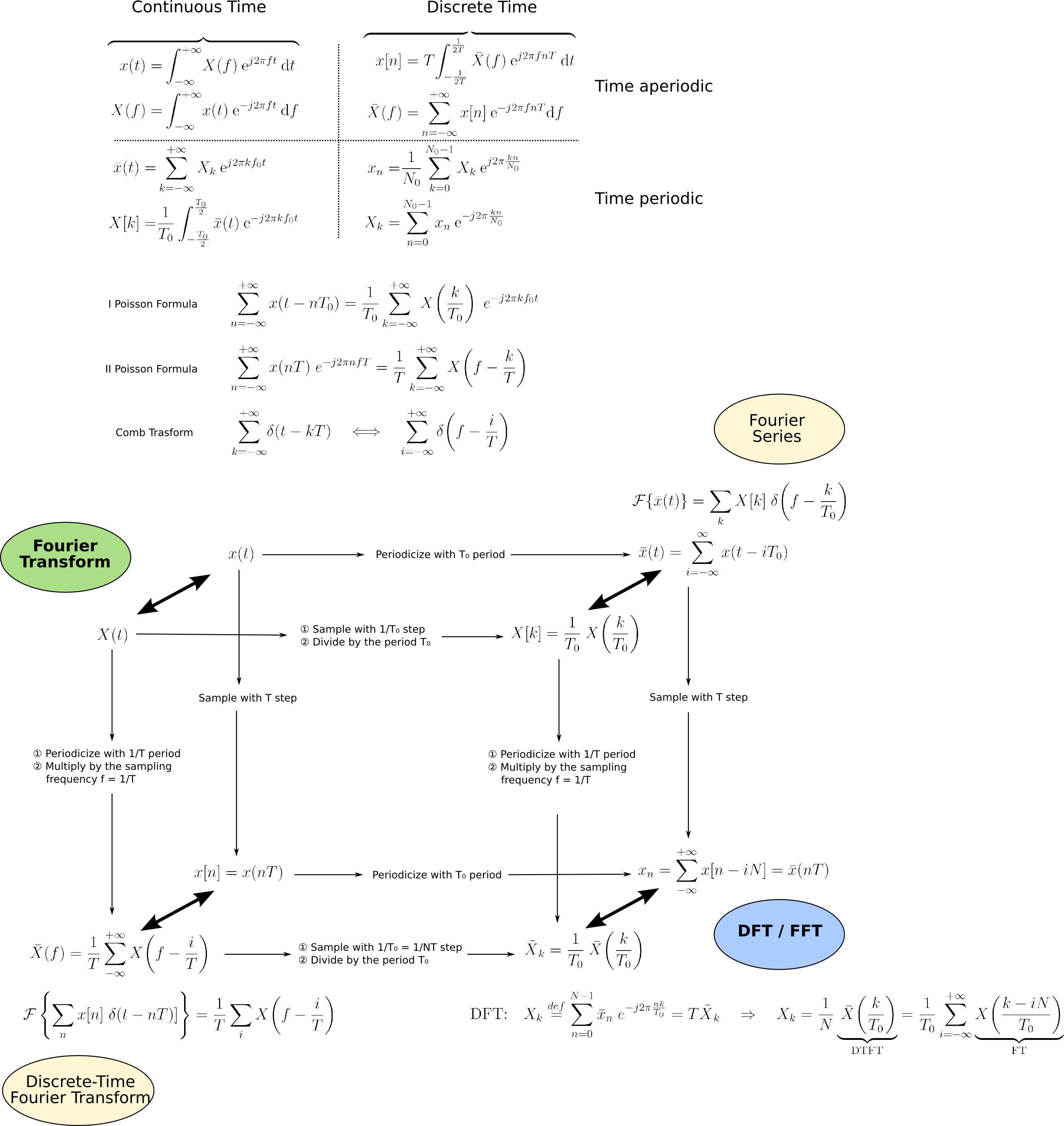 Fourier-white-bg.png