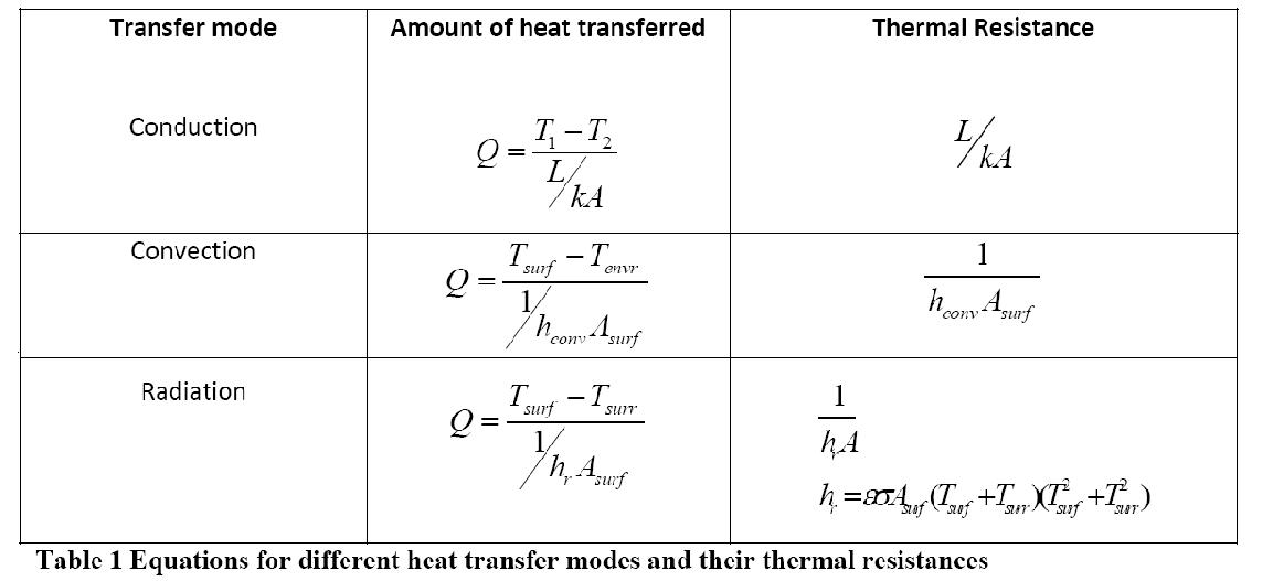 File Thermal Circuits Png Wikipedia