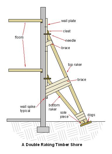 Beam Ceiling Designs