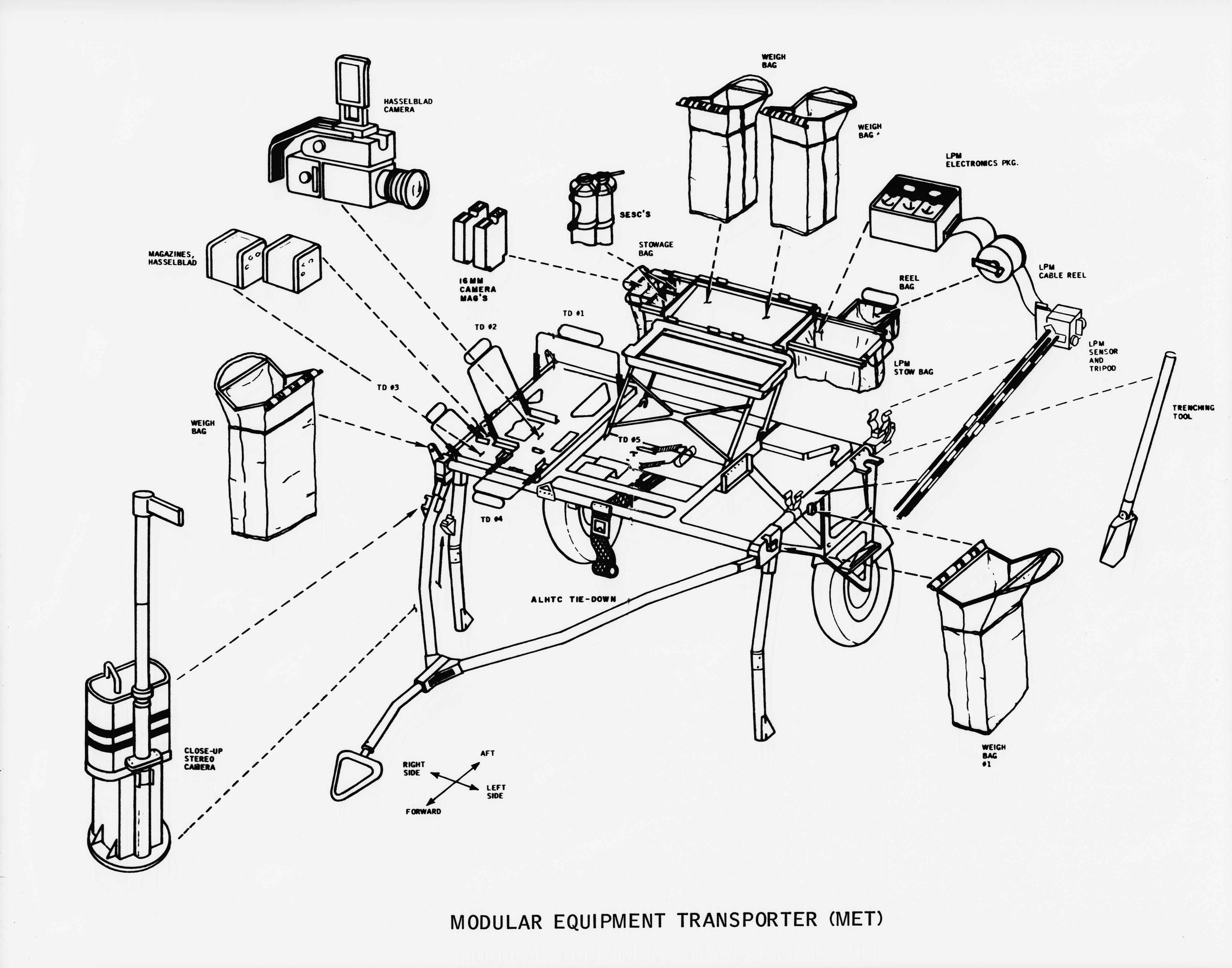 File:Modular-Equipment-Transporter.jpg - Wikipedia