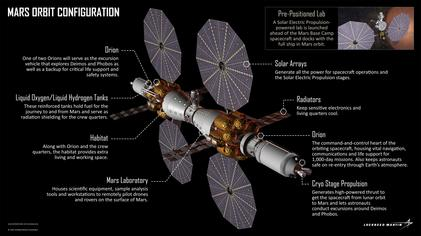 Mars Base Camp Wikipedia