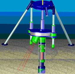 Diagram of second prototype (one leg of frame removed for clarity) as envisioned in situ with scale/geometry lasers active emanating from surface camera pod.
