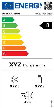 Dit is het nieuwe energielabel per 1 maart 2021
