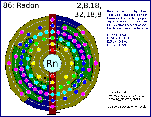 fileptoe electron shells he to rnpng - Periodic Table Of Elements Showing Electron Shells