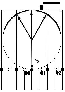 low energy electron diffraction pdf