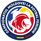 Moldovan womens football championship Association football league in Moldova