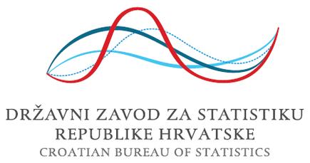 croatian bureau of statistics wikipedia. Black Bedroom Furniture Sets. Home Design Ideas