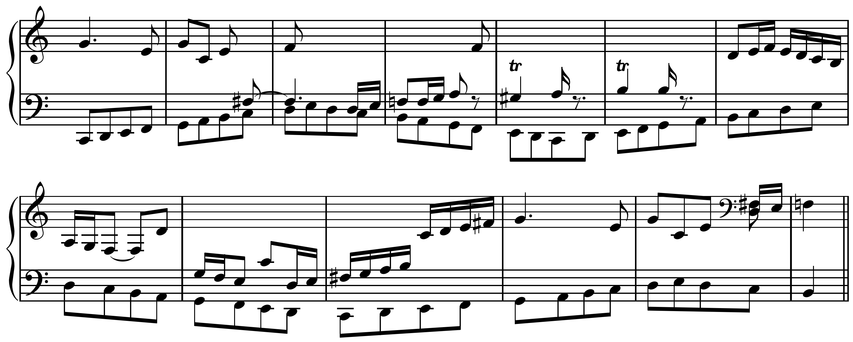 Linear counterpoint from Stravinsky%27s Octet