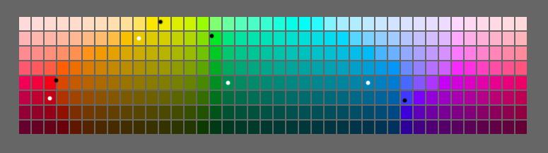 Wikipedia Talkwikiproject Colorarchive 7 Wikipedia