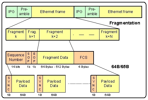 EFM PAF diagram