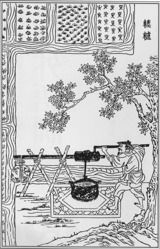 A farmer (nong) operating a pulley wheel to lift a bucket, from the Tiangong Kaiwu encyclopedia by Song Yingxing (1587-1666) Tiangong Kaiwu Pulley Wheel.jpg