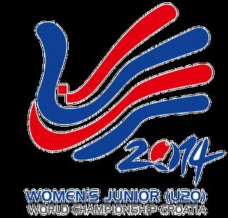 Handball History World Junior World Handball