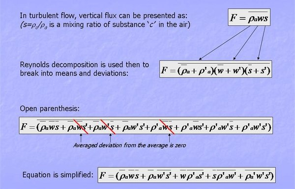 EddyCovariance equations part 1.jpg
