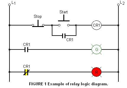 Marvelous Relay Logic Wiring Diagrams Basic Electronics Wiring Diagram Wiring 101 Archstreekradiomeanderfmnl