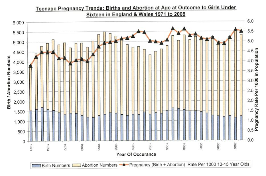 unwanted pregnancy in the philippines Manila — built in the late 1500s by the spaniards, quiapo church is  seventy  percent of unwanted pregnancies in the philippines end in.