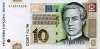 Currency of Croatia