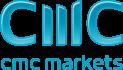 cm markets