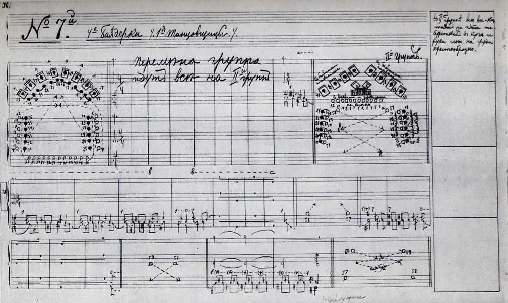 A Page of the Stepanov choreographic notation from the Sergeyev Collection for the Petipa/Minkus La Bayad re, circa 1900