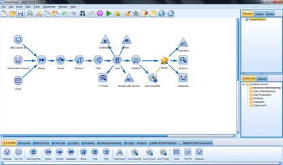 SPSS - Phần mềm phục vụ công tác thống kê - Trương Văn Chính